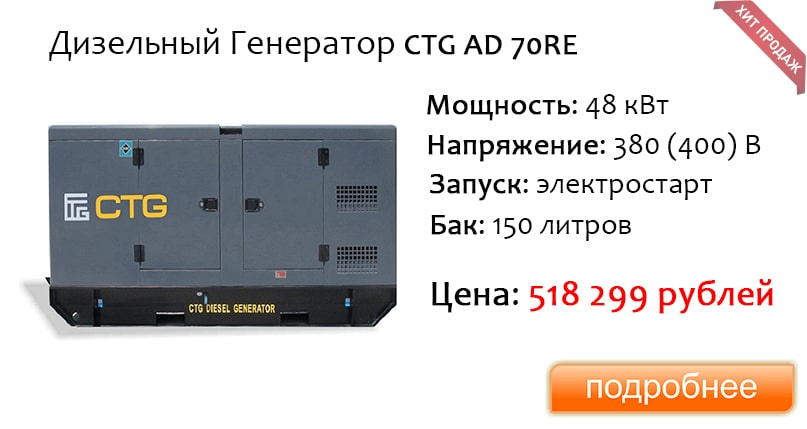 CTG AD 70 RE
